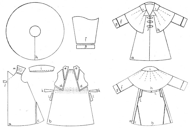 FolkCostume&Embroidery: Costume and Embroidery of Kujawy, Poland