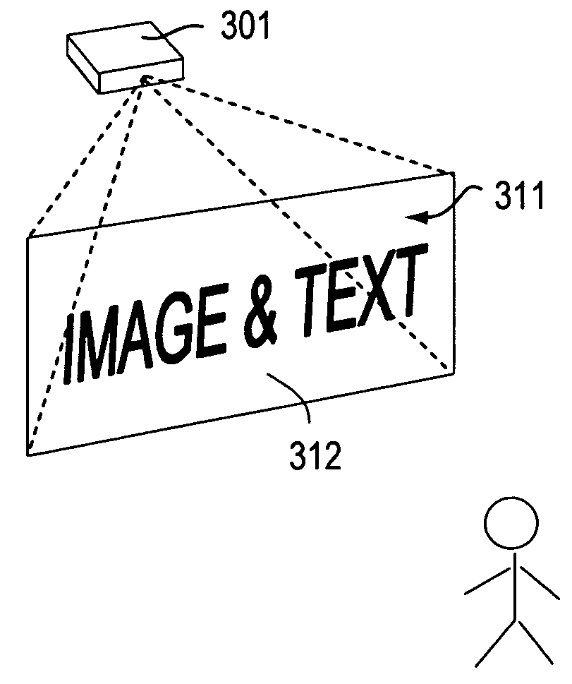 Patent US7252394 - Laser projection display and illumination ...